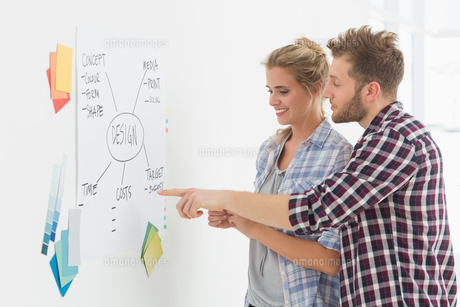 Design team looking at whiteboard with brainstormの写真素材 [FYI00000292]