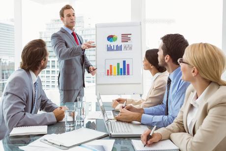 Business people in board room meetingの素材 [FYI00003725]