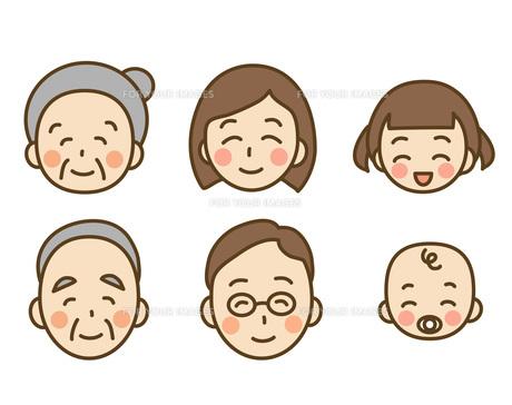 家族の顔の写真素材 [FYI00075734]