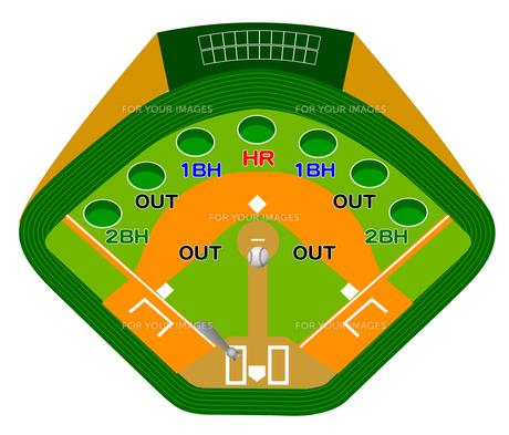 野球ゲームの写真素材 [FYI00157308]