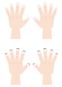 綺麗な爪と汚れた爪の写真素材 [FYI00219984]