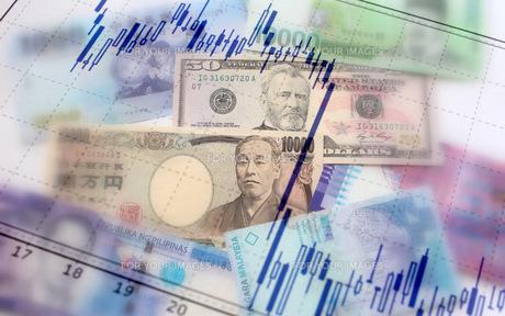 金融 為替レートの変動の素材 [FYI00259397]