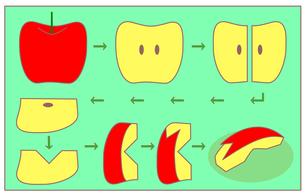 うさぎ型りんごの作り方(緑)の写真素材 [FYI00308059]