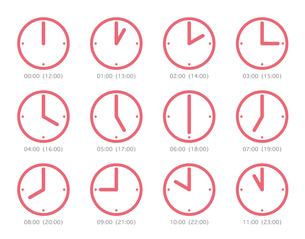 ピクト 時計 時間 レッドの写真素材 [FYI00322444]
