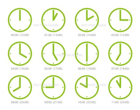 ピクト 時計 時間 グリーンの写真素材 [FYI00322459]
