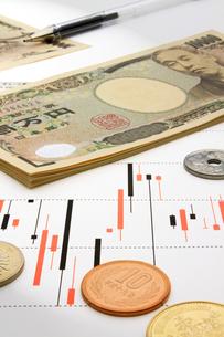 ロウソク足と日本円の写真素材 [FYI00379343]