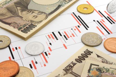 ロウソク足と日本円の写真素材 [FYI00379357]