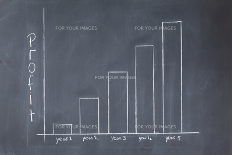 Bar chart of profit against time on a blackboardの写真素材 [FYI00487644]