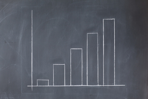 Bar graph represented on a blackboardの写真素材 [FYI00487665]