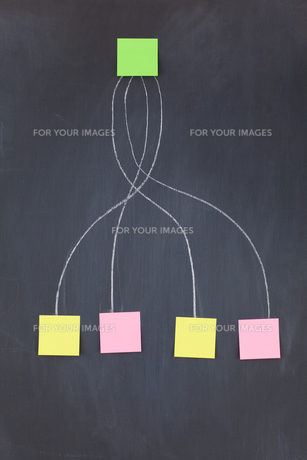 Blank stickon notes forming a design on a blackboardの写真素材 [FYI00487673]