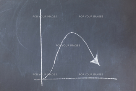 Simple graph on a blackboard showing a curveの素材 [FYI00487718]