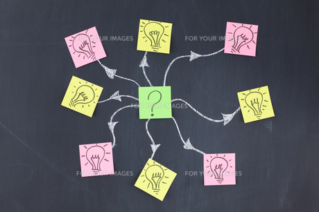 Stickon notes linked by lines forming a design on a blackboardの写真素材 [FYI00487748]