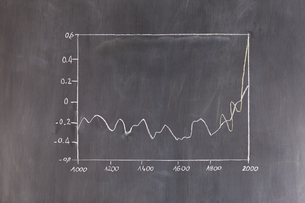 Curve drawn on a blackboardの写真素材 [FYI00487810]