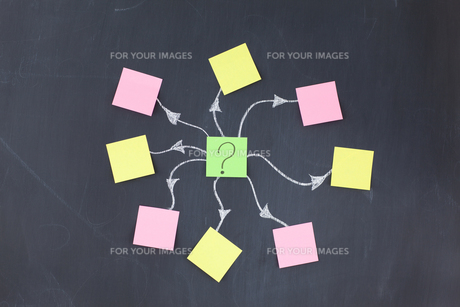 Blank stickon notes forming a design on a blackboardの写真素材 [FYI00487828]