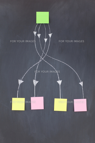 Blank stickon notes forming a design on a blackboardの写真素材 [FYI00487900]
