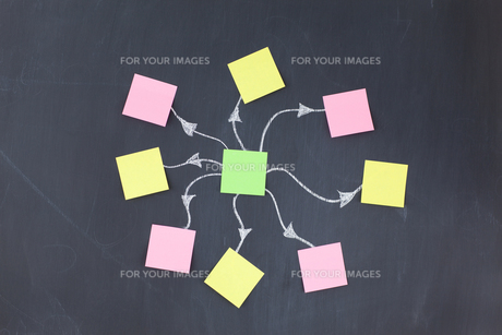 Blank stickon notes linked forming a design on a blackboardの写真素材 [FYI00487913]