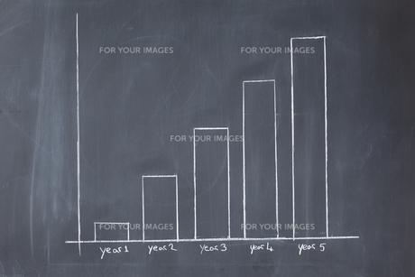 Simple bar chart drawn on a blackboardの写真素材 [FYI00487991]