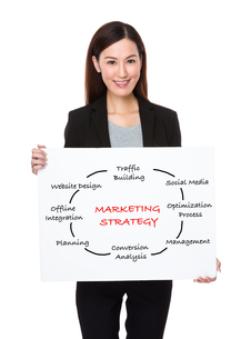 Businesswoman showing a placard showing with marketing strategy conceptの写真素材 [FYI00757396]