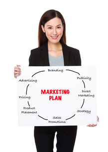 Asian businesswoman holding a placard showing marketing plan conceptの素材 [FYI00757401]