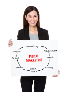 Confident businesswoman holding a poster showing with digital marketing conceptの写真素材 [FYI00757406]