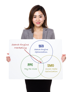 Asian businesswoman holding a poster showing search engine marketingの写真素材 [FYI00761954]