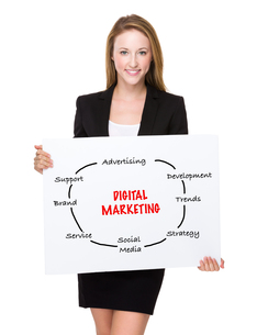 Businesswoman show a white poster with digital marketing conceptの写真素材 [FYI00771575]