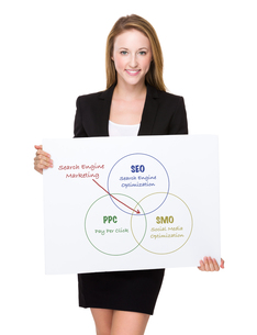 Businesswoman show a white poster with search engine marketing conceptの写真素材 [FYI00771584]