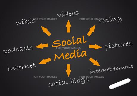 panel social media socialの素材 [FYI00814210]