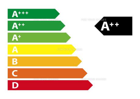 energy labelの写真素材 [FYI00832334]