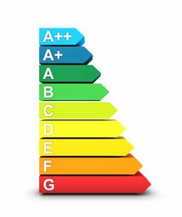 3d energy efficiency classes symbolの素材 [FYI00860152]