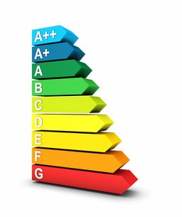 3d energy efficiency classes symbol 5の素材 [FYI00862574]