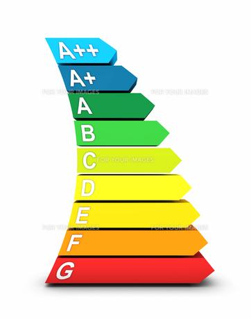 bent 3d energy efficiency classesの写真素材 [FYI00867249]