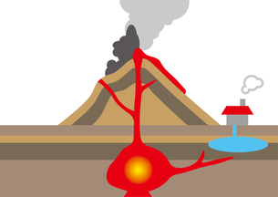 火山 図のイラスト素材 [FYI00891591]