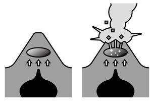 火山 水蒸気爆発のイラスト素材 [FYI00894029]