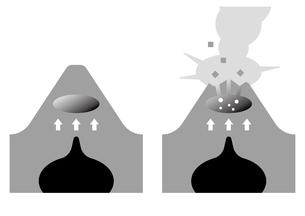 火山 水蒸気爆発のイラスト素材 [FYI00894032]