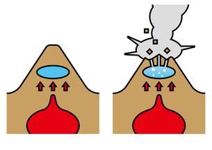 火山 水蒸気爆発のイラスト素材 [FYI00894035]