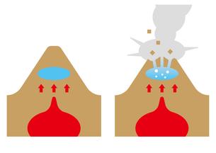 火山 水蒸気爆発のイラスト素材 [FYI00894038]