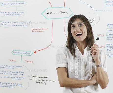 Woman Having an Idea by Whiteboardの素材 [FYI00905778]
