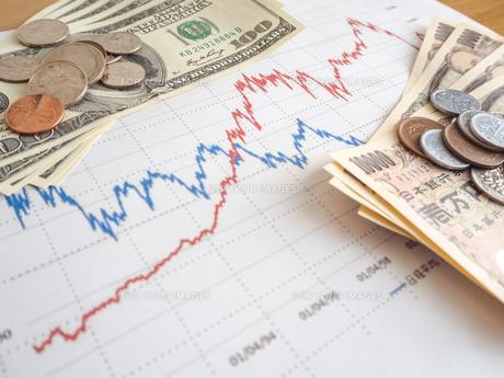 お金 投資 株価チャートの写真素材 [FYI01172361]