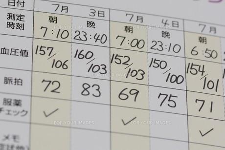 血圧測定の写真素材 [FYI01215332]