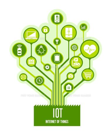 IoT(Internet of things) / モノのインターネットイメージイラスト (ツリー)のイラスト素材 [FYI01219661]