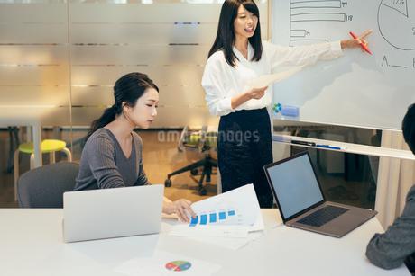 オフィス。ホワイトボード。会議をするOL女性の写真素材 [FYI01245736]