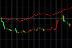 株価グラフのイラスト素材 [FYI01644906]