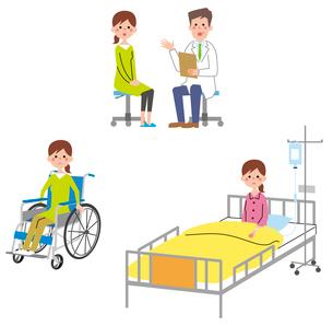 車イスに乗る女性、入院する女性、通院する女性のイラスト素材 [FYI01652838]