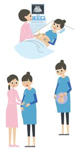 妊婦の病院シーンのイラスト素材 [FYI01652851]