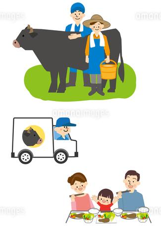 畜産農家から運送して家族の食卓へのイラスト素材 [FYI01665660]