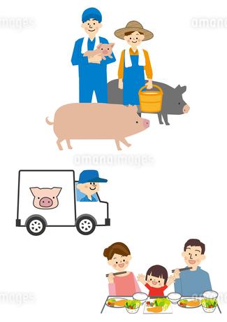 畜産農家から運送して家族の食卓へのイラスト素材 [FYI01665691]