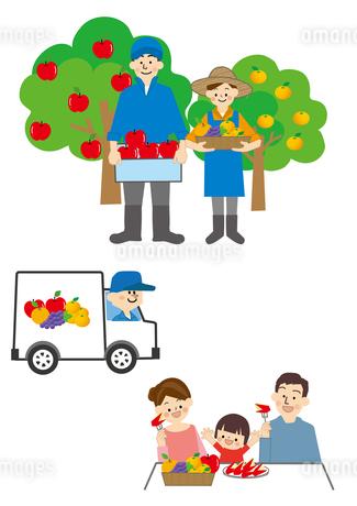 果物農家から運送して家族の食卓へのイラスト素材 [FYI01665692]