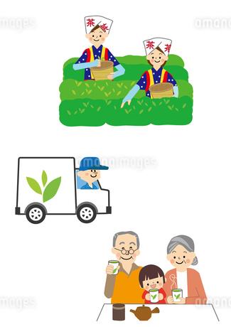 茶農家から運送して家族の食卓へのイラスト素材 [FYI01665724]