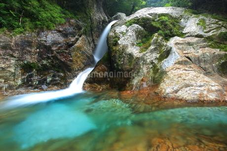 コバルトブルーの滝壺の写真素材 [FYI01766288]